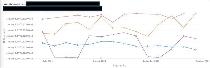 metabase_chart