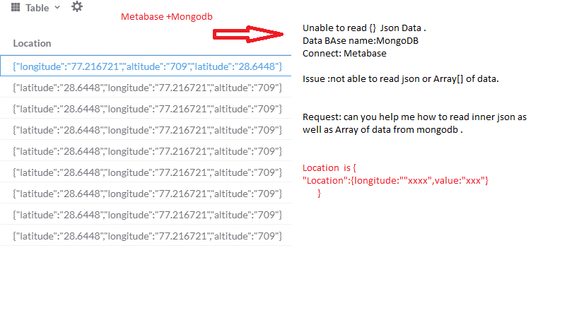 How to read Mongodb Json data read{} - Metabase Discussion